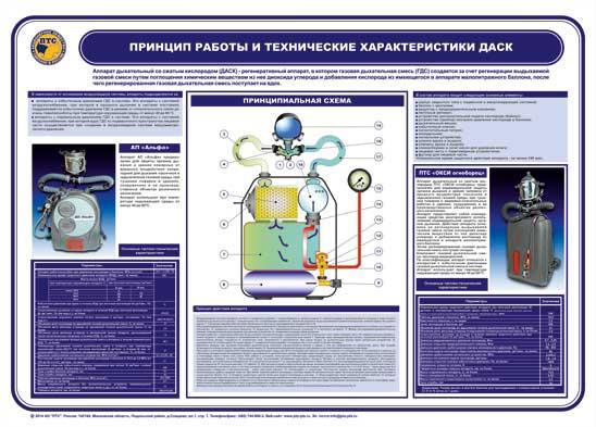 Принципиальная схема и технические характеристики сизод